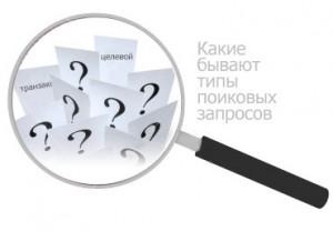 Типы поисковых запросов